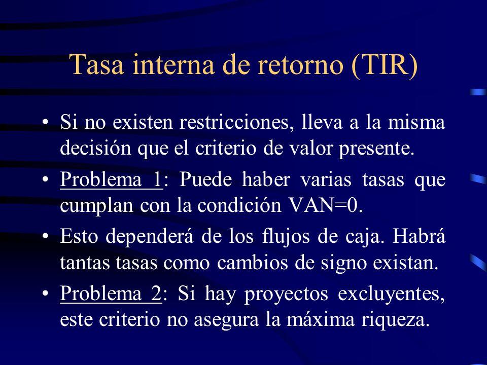 Tasa interna de retorno (TIR) Si no existen restricciones, lleva a la misma decisión que el criterio de valor presente. Problema 1: Puede haber varias