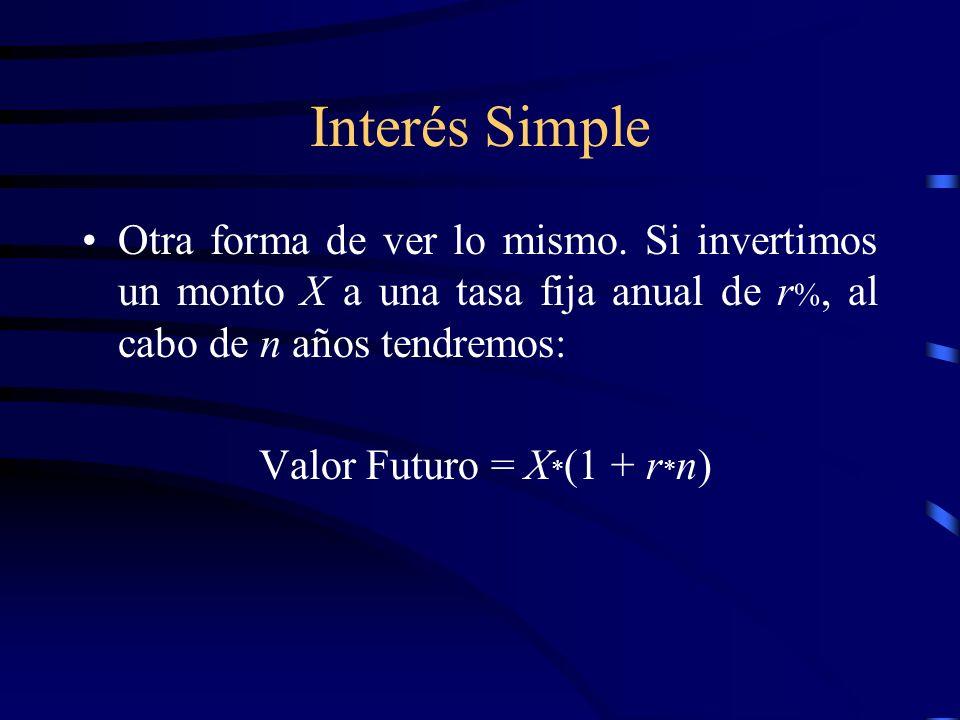 Interés Simple Otra forma de ver lo mismo. Si invertimos un monto X a una tasa fija anual de r %, al cabo de n años tendremos: Valor Futuro = X * (1 +