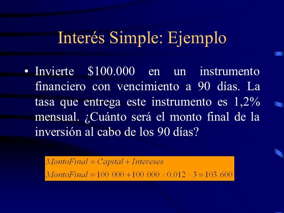 Interés Simple: Ejemplo Invierte $100.000 en un instrumento financiero con vencimiento a 90 días. La tasa que entrega este instrumento es 1,2% mensual