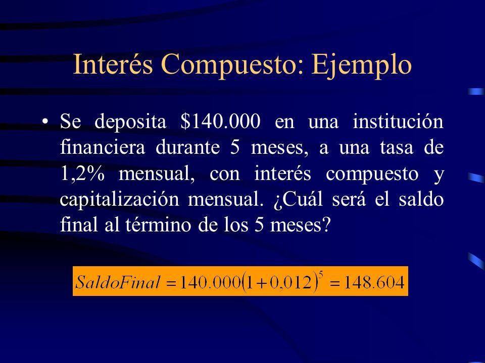 Interés Compuesto: Ejemplo Se deposita $140.000 en una institución financiera durante 5 meses, a una tasa de 1,2% mensual, con interés compuesto y cap