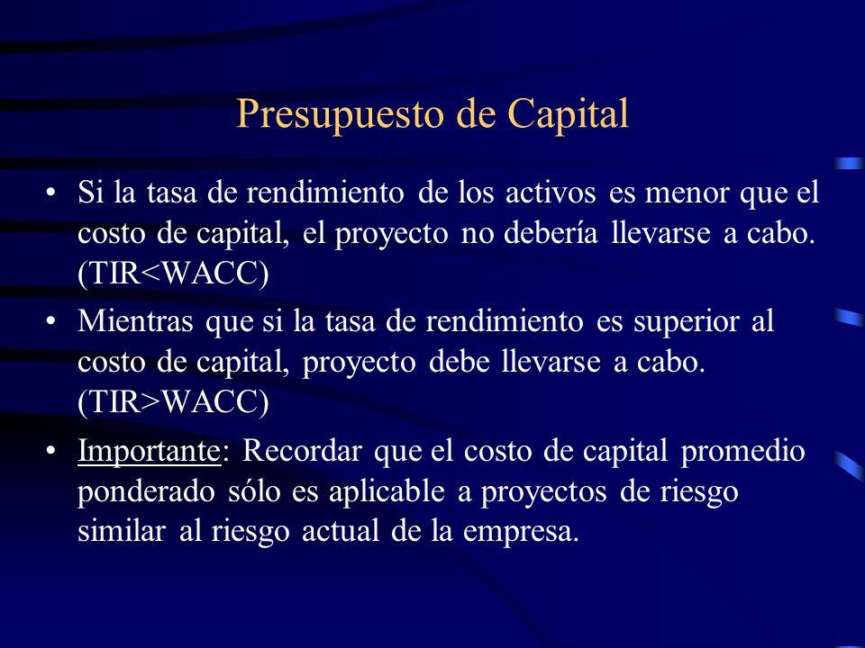 Presupuesto de Capital Si la tasa de rendimiento de los activos es menor que el costo de capital, el proyecto no debería llevarse a cabo. (TIR<WACC) M