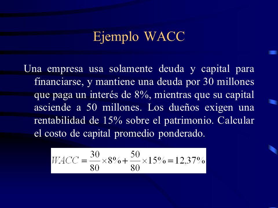 Ejemplo WACC Una empresa usa solamente deuda y capital para financiarse, y mantiene una deuda por 30 millones que paga un interés de 8%, mientras que