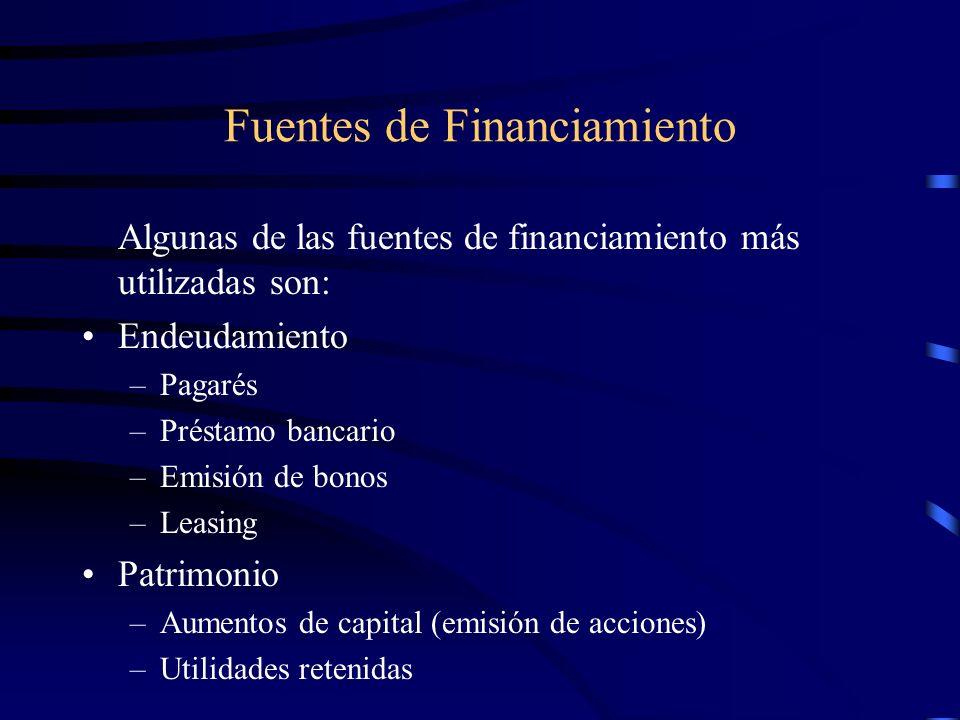 Fuentes de Financiamiento Algunas de las fuentes de financiamiento más utilizadas son: Endeudamiento –Pagarés –Préstamo bancario –Emisión de bonos –Le