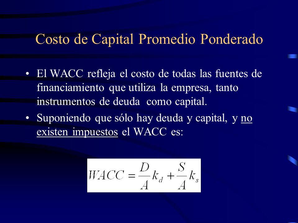 Costo de Capital Promedio Ponderado Para calcular el costo de capital debe usarse los valores de mercado de los pasivos (deuda y capital), no el valor contable de ellos.