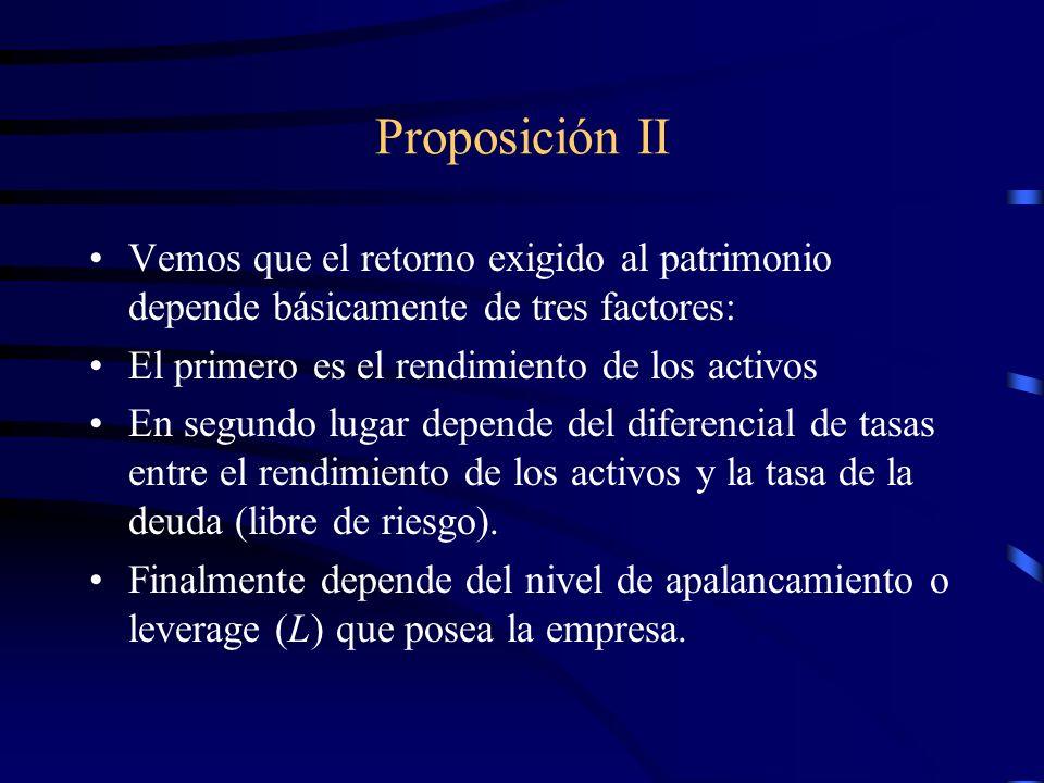 Proposición II Vemos que el retorno exigido al patrimonio depende básicamente de tres factores: El primero es el rendimiento de los activos En segundo