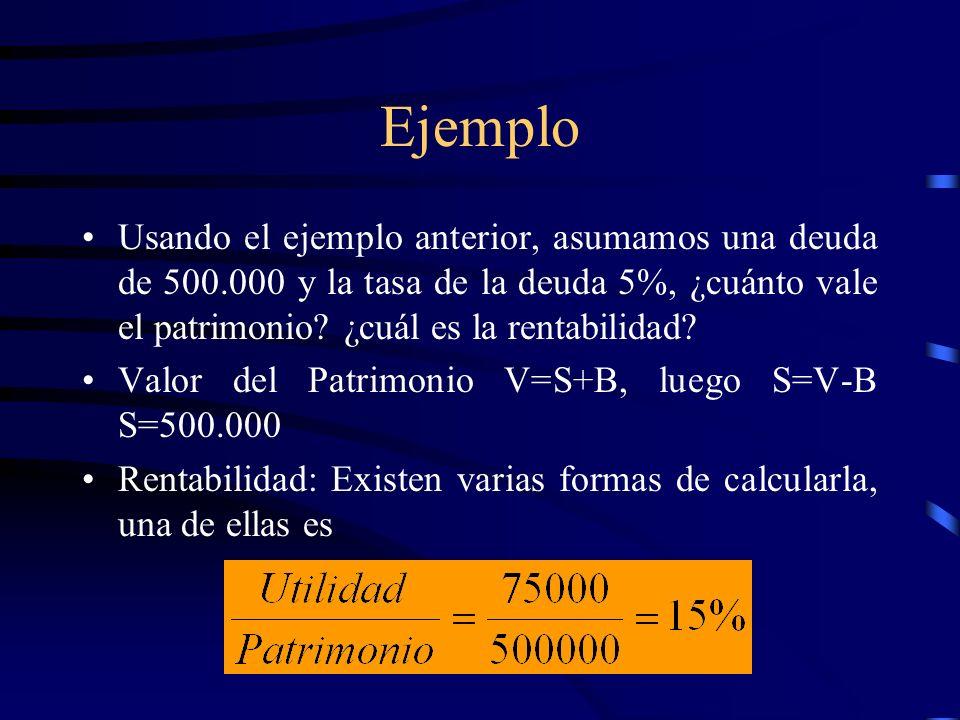 Ejemplo Usando el ejemplo anterior, asumamos una deuda de 500.000 y la tasa de la deuda 5%, ¿cuánto vale el patrimonio? ¿cuál es la rentabilidad? Valo