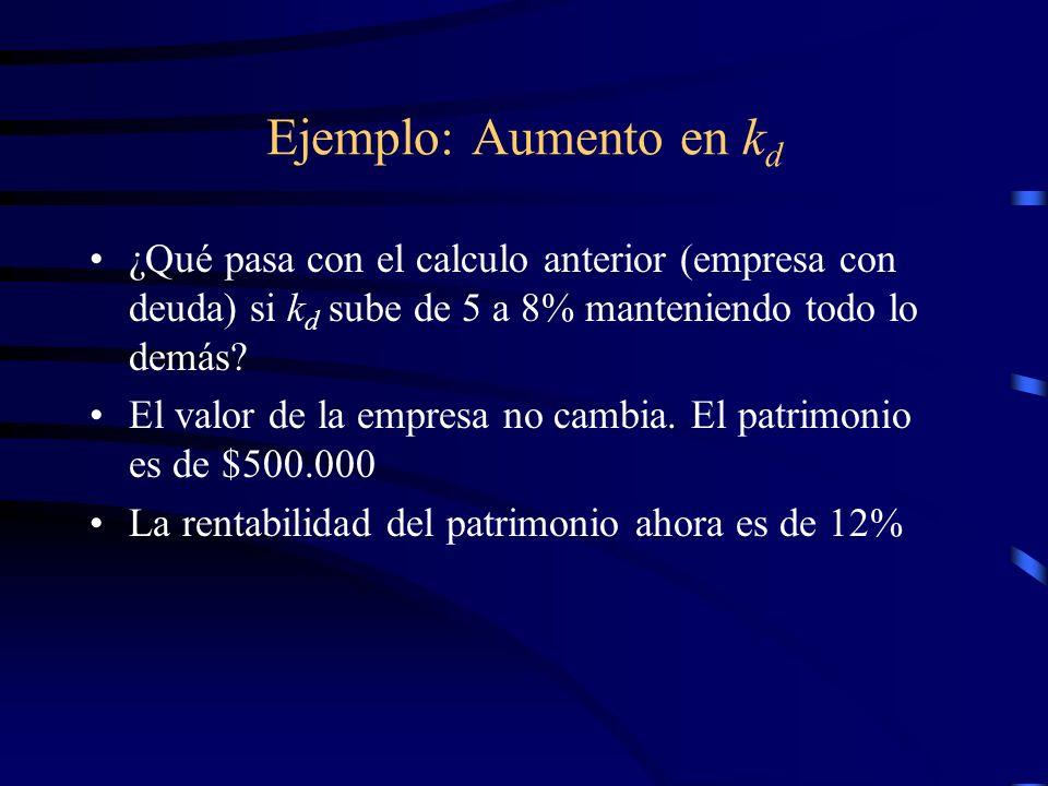 Ejemplo: Aumento en k d ¿Qué pasa con el calculo anterior (empresa con deuda) si k d sube de 5 a 8% manteniendo todo lo demás? El valor de la empresa