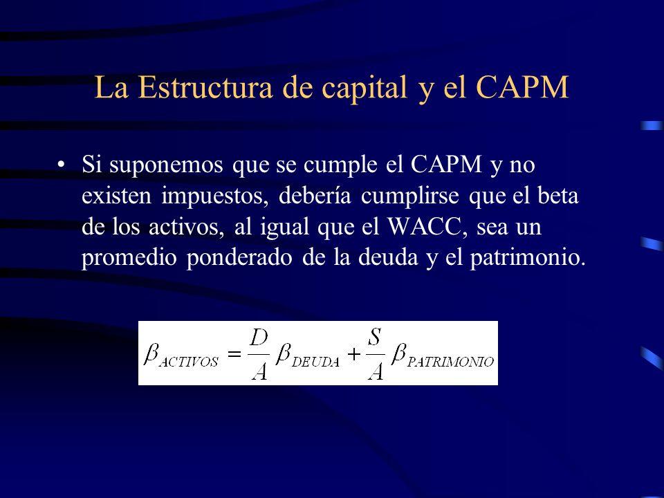 La Estructura de capital y el CAPM Si suponemos que se cumple el CAPM y no existen impuestos, debería cumplirse que el beta de los activos, al igual q