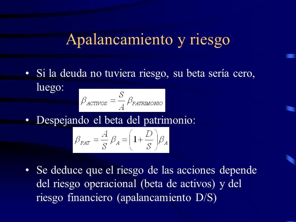 Apalancamiento y riesgo Si la deuda no tuviera riesgo, su beta sería cero, luego: Despejando el beta del patrimonio: Se deduce que el riesgo de las ac