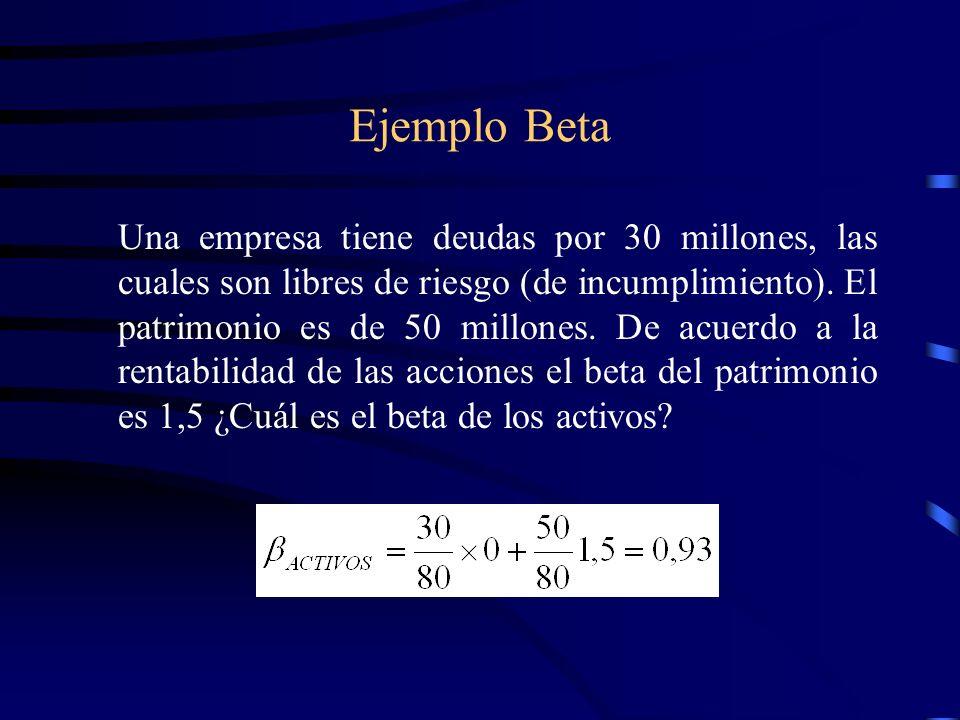Ejemplo Beta Una empresa tiene deudas por 30 millones, las cuales son libres de riesgo (de incumplimiento). El patrimonio es de 50 millones. De acuerd