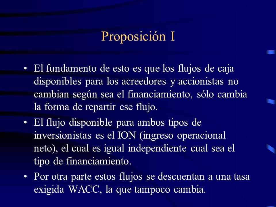 Proposición I El fundamento de esto es que los flujos de caja disponibles para los acreedores y accionistas no cambian según sea el financiamiento, só