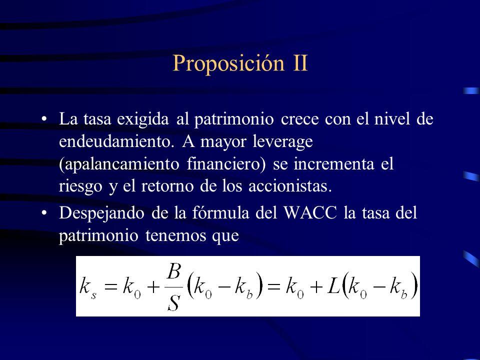 Proposición II Vemos que el retorno exigido al patrimonio depende básicamente de tres factores: El primero es el rendimiento de los activos En segundo lugar depende del diferencial de tasas entre el rendimiento de los activos y la tasa de la deuda (libre de riesgo).