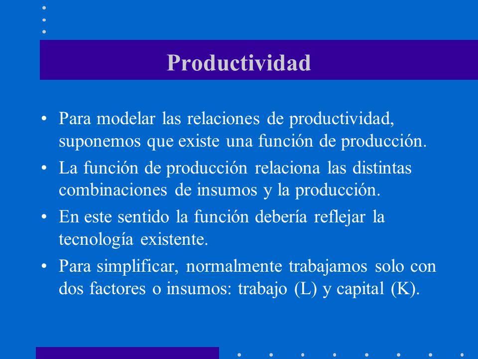 Productividad Para modelar las relaciones de productividad, suponemos que existe una función de producción. La función de producción relaciona las dis