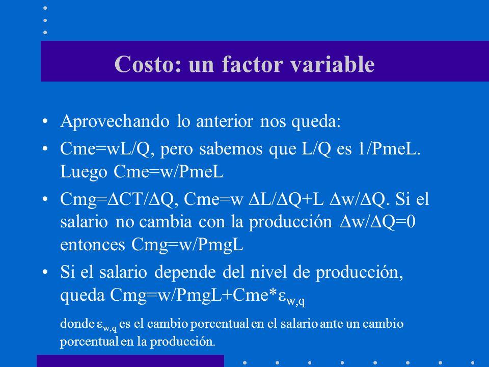 Costo: un factor variable Aprovechando lo anterior nos queda: Cme=wL/Q, pero sabemos que L/Q es 1/PmeL. Luego Cme=w/PmeL Cmg= CT/ Q, Cme=w L/ Q+L w/ Q