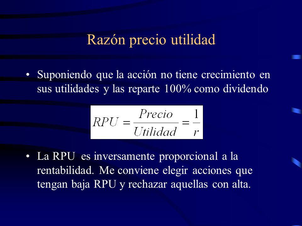 Razón precio utilidad Suponiendo que la acción no tiene crecimiento en sus utilidades y las reparte 100% como dividendo La RPU es inversamente proporc