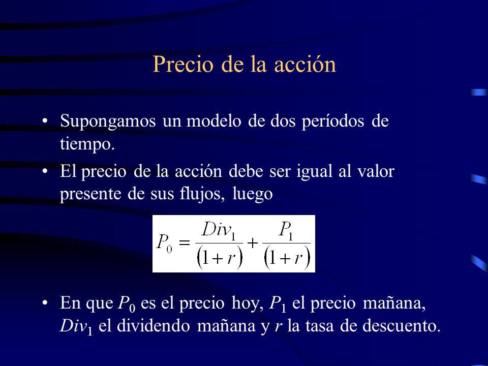 Precio de la acción Supongamos un modelo de dos períodos de tiempo. El precio de la acción debe ser igual al valor presente de sus flujos, luego En qu