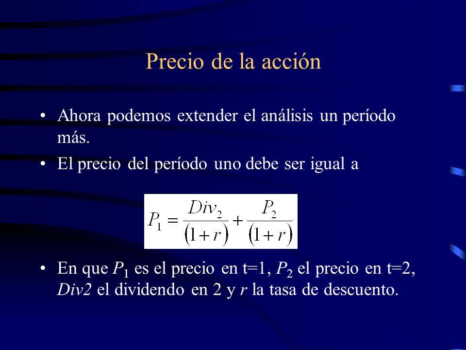 Precio de la acción Ahora podemos extender el análisis un período más. El precio del período uno debe ser igual a En que P 1 es el precio en t=1, P 2