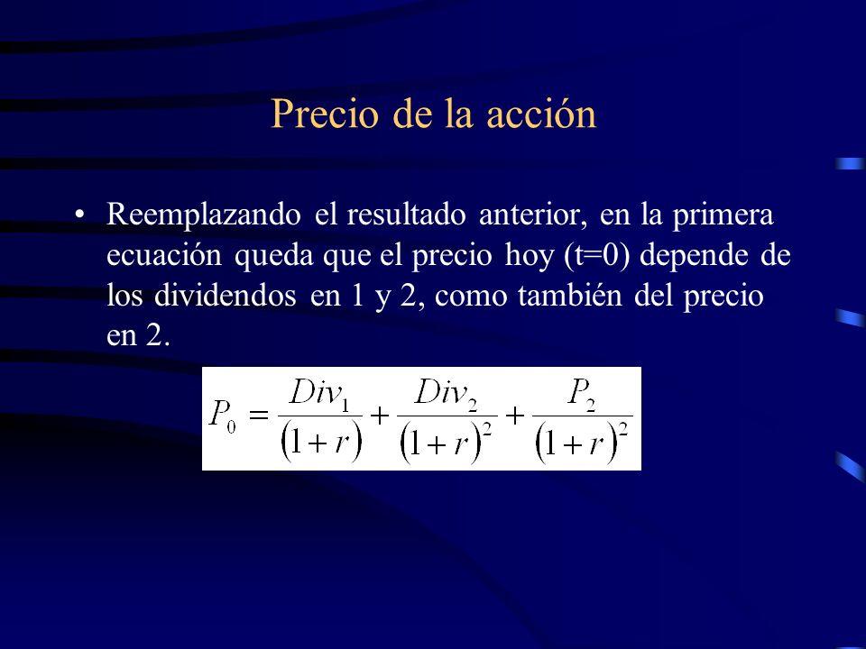 Precio de la acción Reemplazando el resultado anterior, en la primera ecuación queda que el precio hoy (t=0) depende de los dividendos en 1 y 2, como
