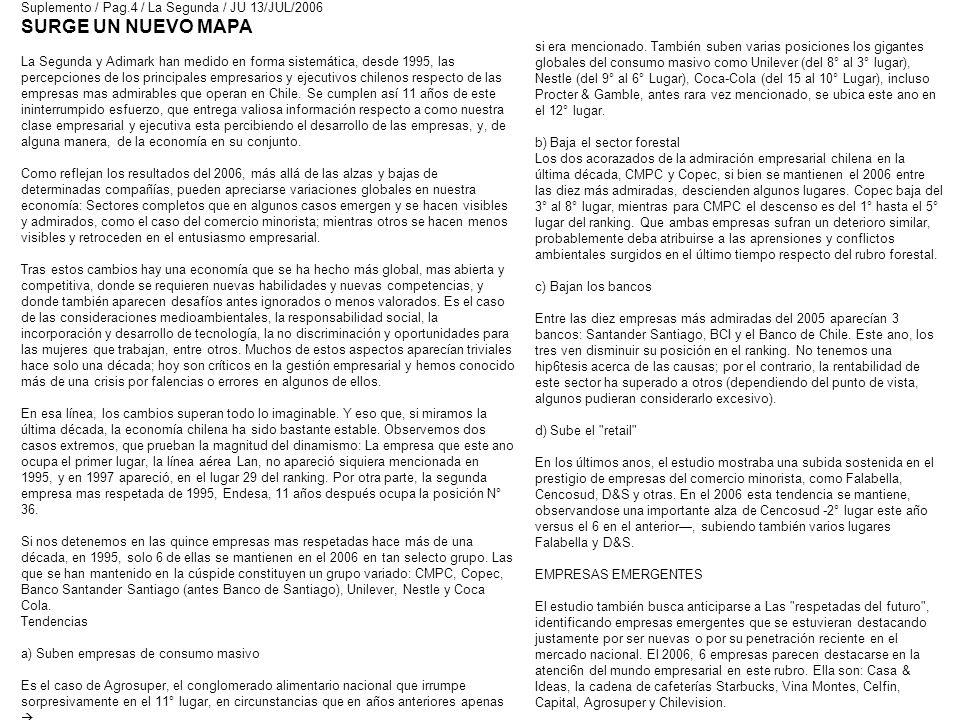 Suplemento / Pag.4 / La Segunda / JU 13/JUL/2006 SURGE UN NUEVO MAPA La Segunda y Adimark han medido en forma sistemática, desde 1995, las percepciones de los principales empresarios y ejecutivos chilenos respecto de las empresas mas admirables que operan en Chile.