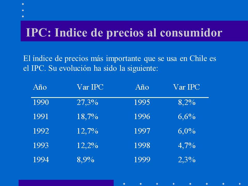 IPC: Indice de precios al consumidor Incidencia según canasta vigente (1998): –Alimentos: 27,2% –Vivienda: 20,1% –Equipamiento para vivienda: 8,1% –Vestuario: 7,9% –Transporte 12,2% –Salud: 9,4% –Educación y recreación: 11,1% –Otros: 3,9%