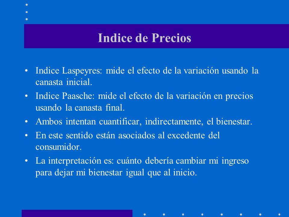 Indice de Precios Indice Laspeyres: mide el efecto de la variación usando la canasta inicial.