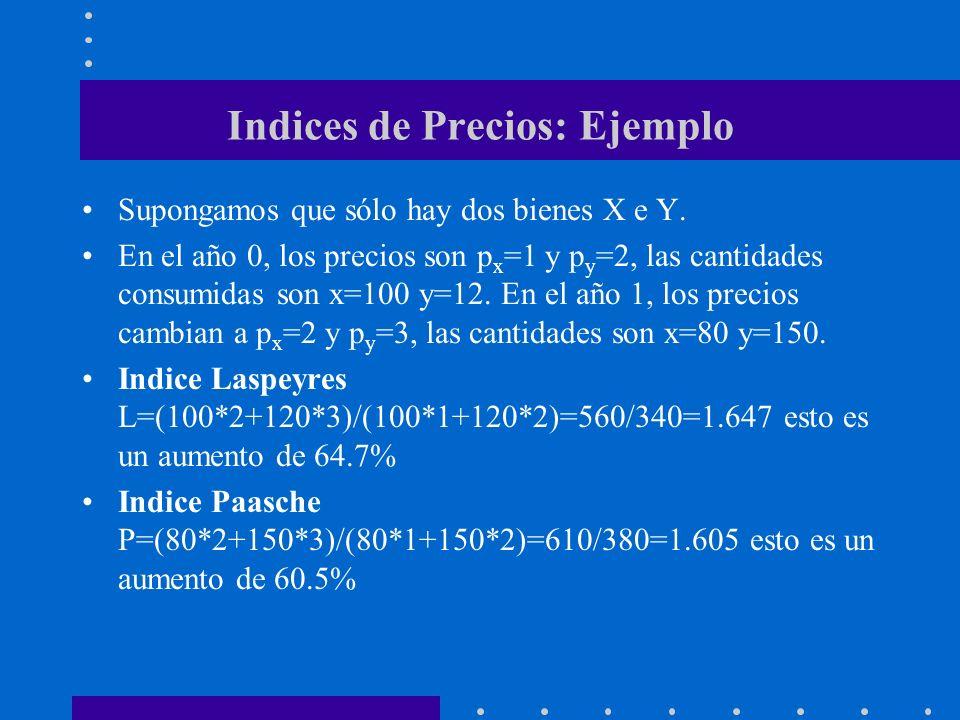 Indices de Precios: Ejemplo Supongamos que sólo hay dos bienes X e Y.