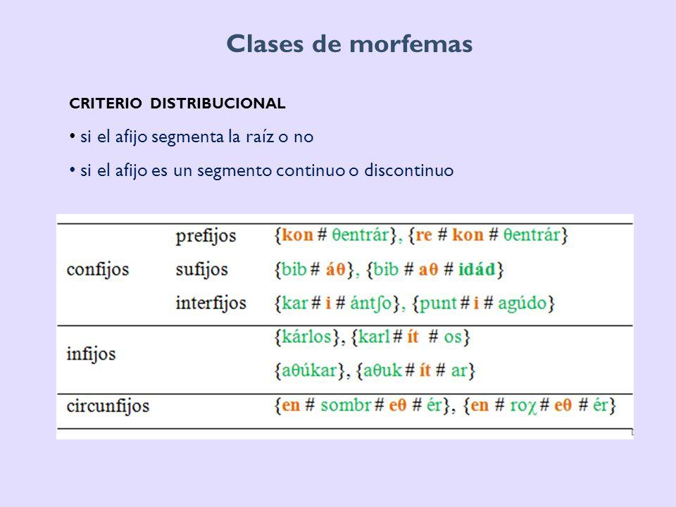 Jerarquización la palabra polimórfica presenta estructura interna: [[[re[ [busc]a]]miento]s] [in[[[confes]a]ble]] [[in[grat]]itud] [in[[[util]iza]ble]]que no puede ser utilizado [[[in[util]]iza]ble]que puede ser inutilizado