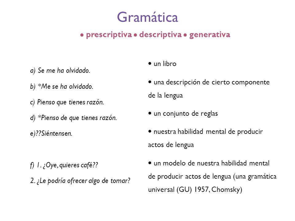 Gramática un libro una descripción de cierto componente de la lengua un conjunto de reglas nuestra habilidad mental de producir actos de lengua un mod