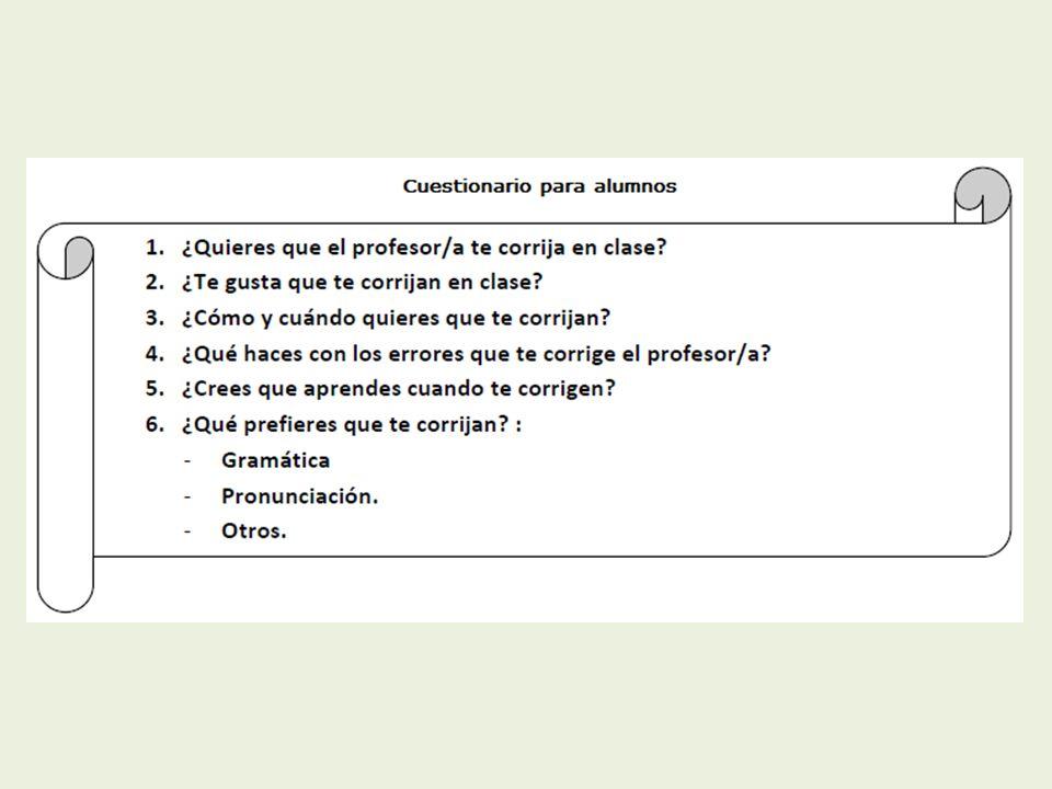 Ejemplo de corrección (EE) Marcar los errores para ofrecer pistas a los alumnos: T = tiempo M = modo OP = orden de palabras Pp.