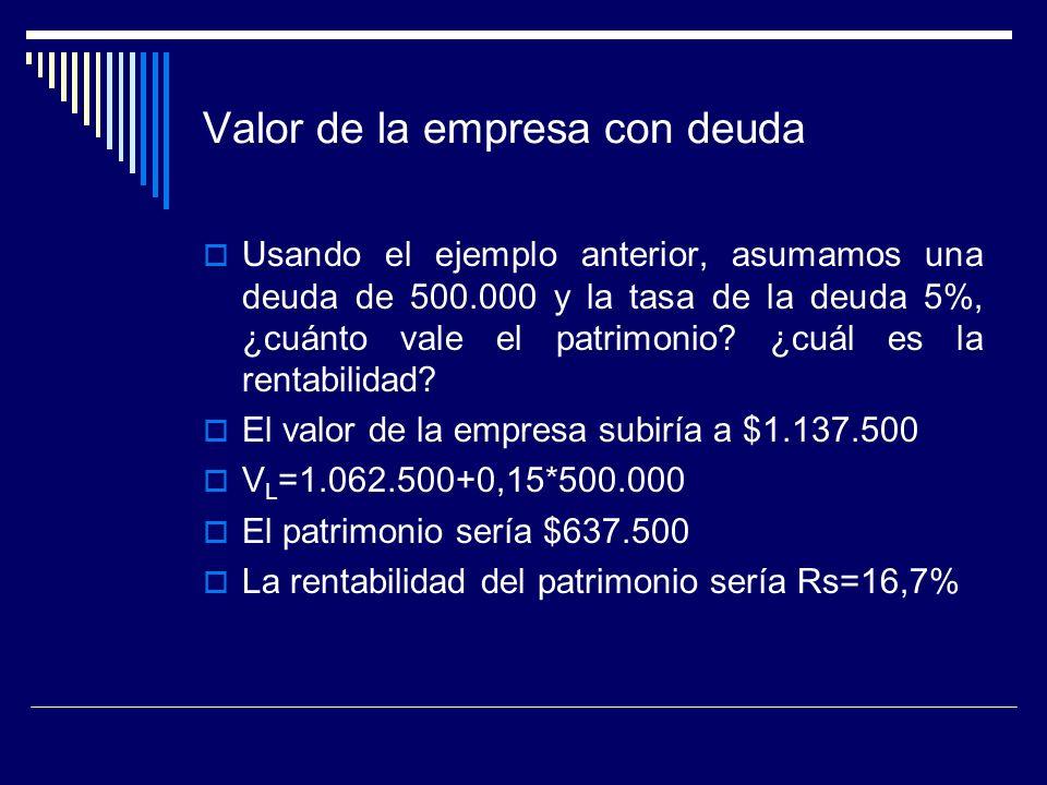 Valor de la empresa con deuda Usando el ejemplo anterior, asumamos una deuda de 500.000 y la tasa de la deuda 5%, ¿cuánto vale el patrimonio? ¿cuál es