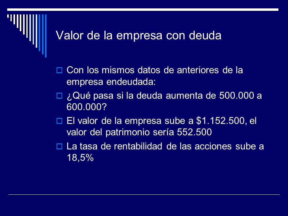 Valor de la empresa con deuda Con los mismos datos de anteriores de la empresa endeudada: ¿Qué pasa si la deuda aumenta de 500.000 a 600.000? El valor