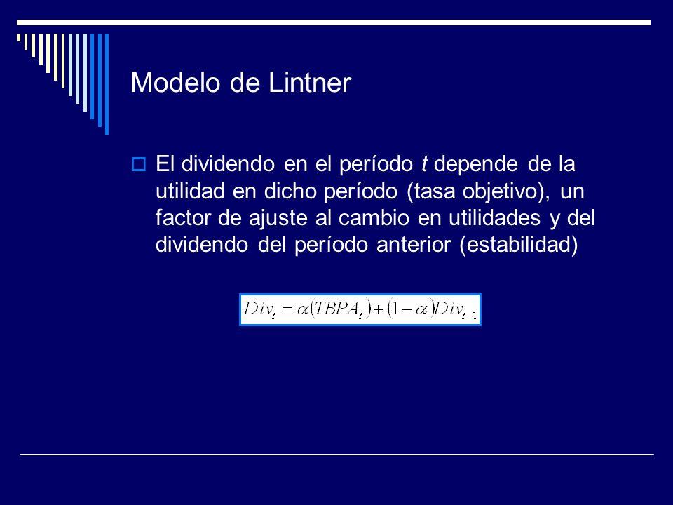 Modelo de Lintner El dividendo en el período t depende de la utilidad en dicho período (tasa objetivo), un factor de ajuste al cambio en utilidades y