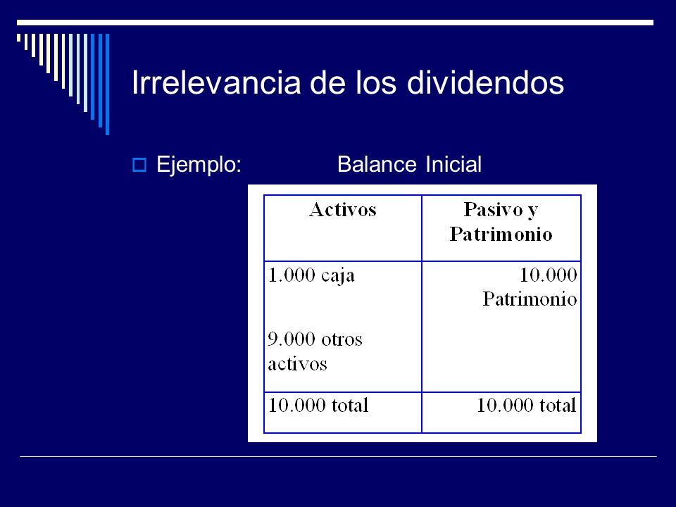 Irrelevancia de los dividendos Ejemplo: Balance Inicial
