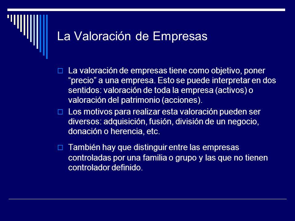 La Valoración de Empresas La valoración de empresas tiene como objetivo, poner precio a una empresa. Esto se puede interpretar en dos sentidos: valora
