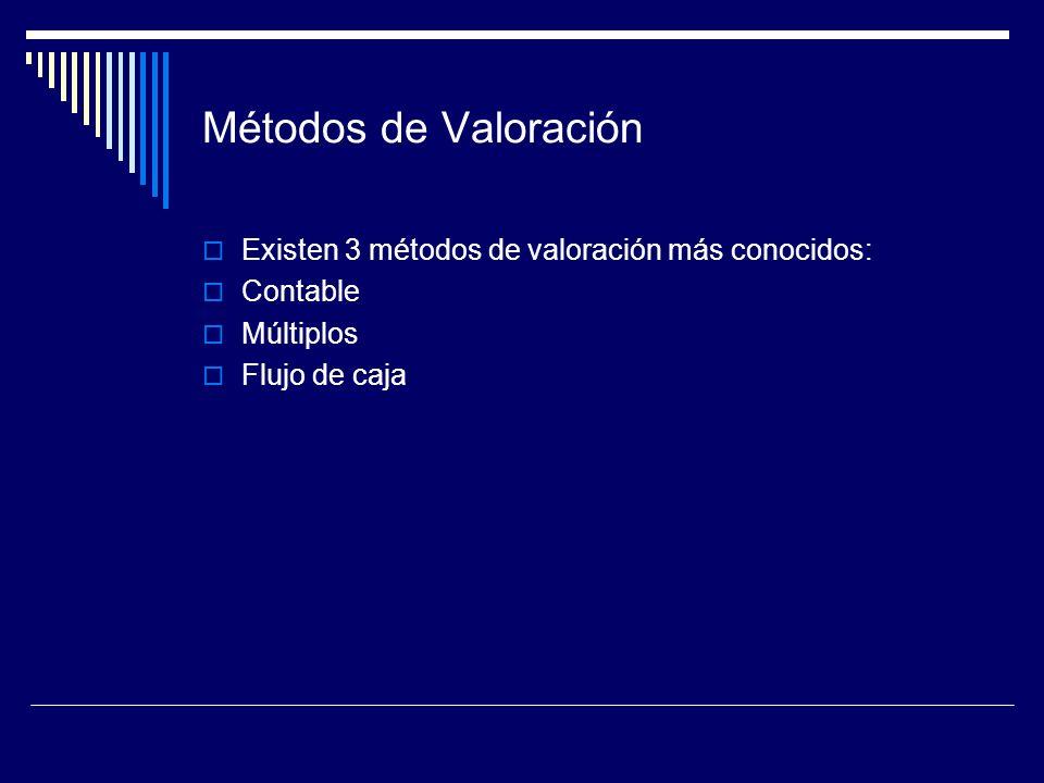 Métodos de Valoración Existen 3 métodos de valoración más conocidos: Contable Múltiplos Flujo de caja