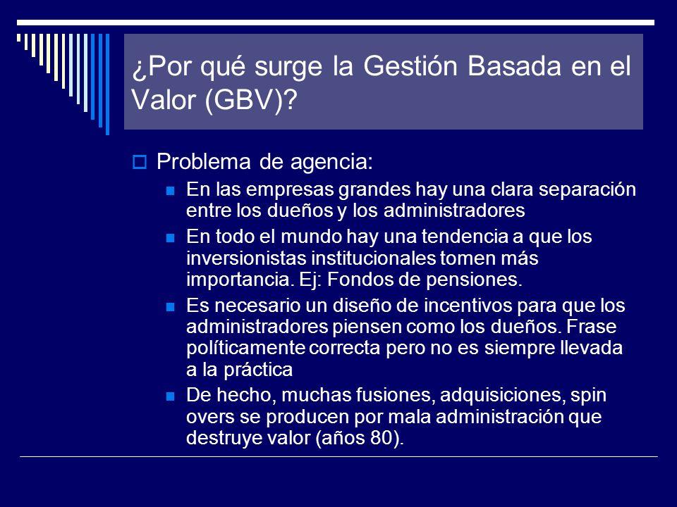 ¿Por qué surge la Gestión Basada en el Valor (GBV)? Problema de agencia: En las empresas grandes hay una clara separación entre los dueños y los admin