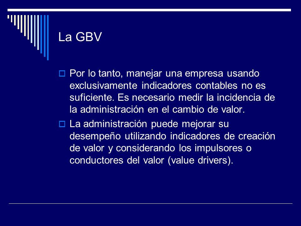 La GBV Por lo tanto, manejar una empresa usando exclusivamente indicadores contables no es suficiente. Es necesario medir la incidencia de la administ