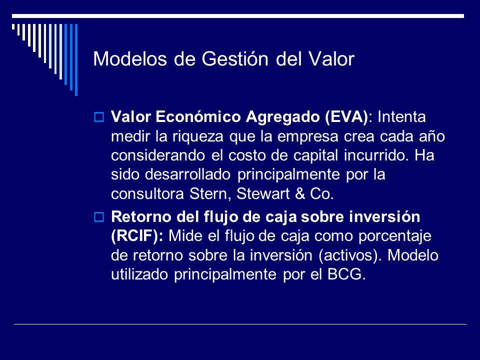 Modelos de Gestión del Valor Valor Económico Agregado (EVA): Intenta medir la riqueza que la empresa crea cada año considerando el costo de capital in