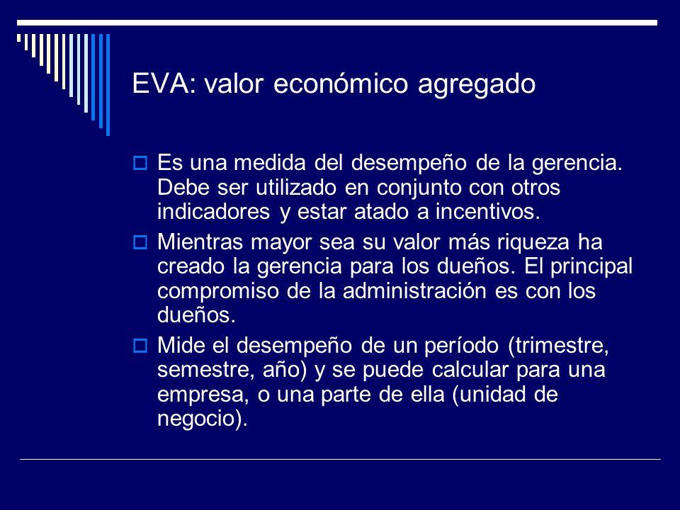 EVA: valor económico agregado Es una medida del desempeño de la gerencia. Debe ser utilizado en conjunto con otros indicadores y estar atado a incenti