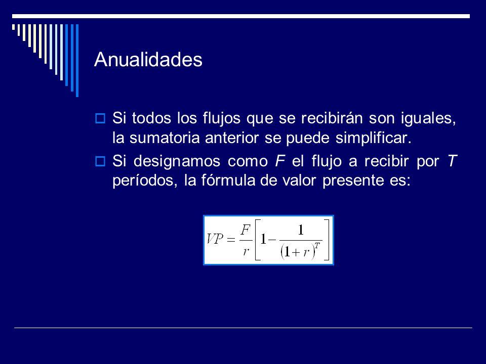 Anualidades Si todos los flujos que se recibirán son iguales, la sumatoria anterior se puede simplificar. Si designamos como F el flujo a recibir por