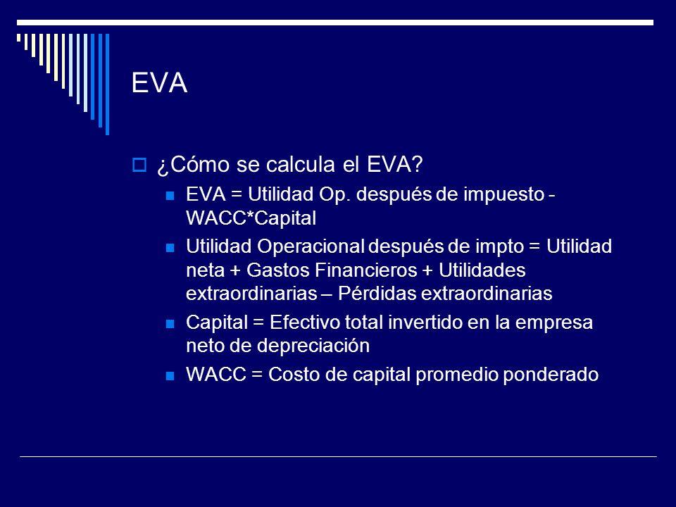 EVA ¿Cómo se calcula el EVA? EVA = Utilidad Op. después de impuesto - WACC*Capital Utilidad Operacional después de impto = Utilidad neta + Gastos Fina