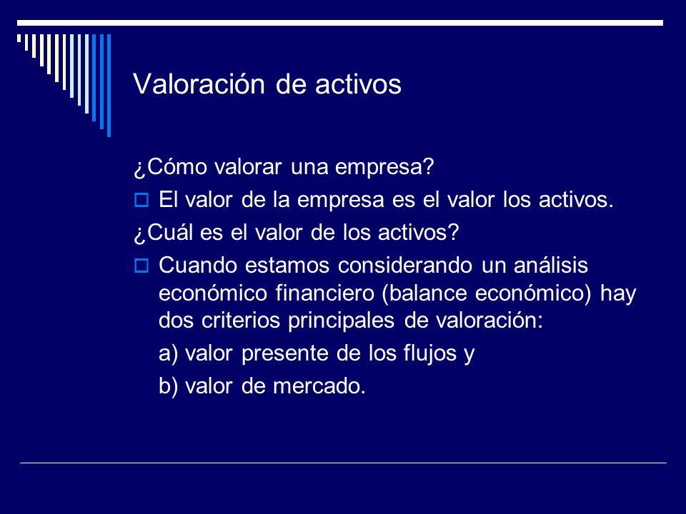 Valoración de activos ¿Cómo valorar una empresa? El valor de la empresa es el valor los activos. ¿Cuál es el valor de los activos? Cuando estamos cons