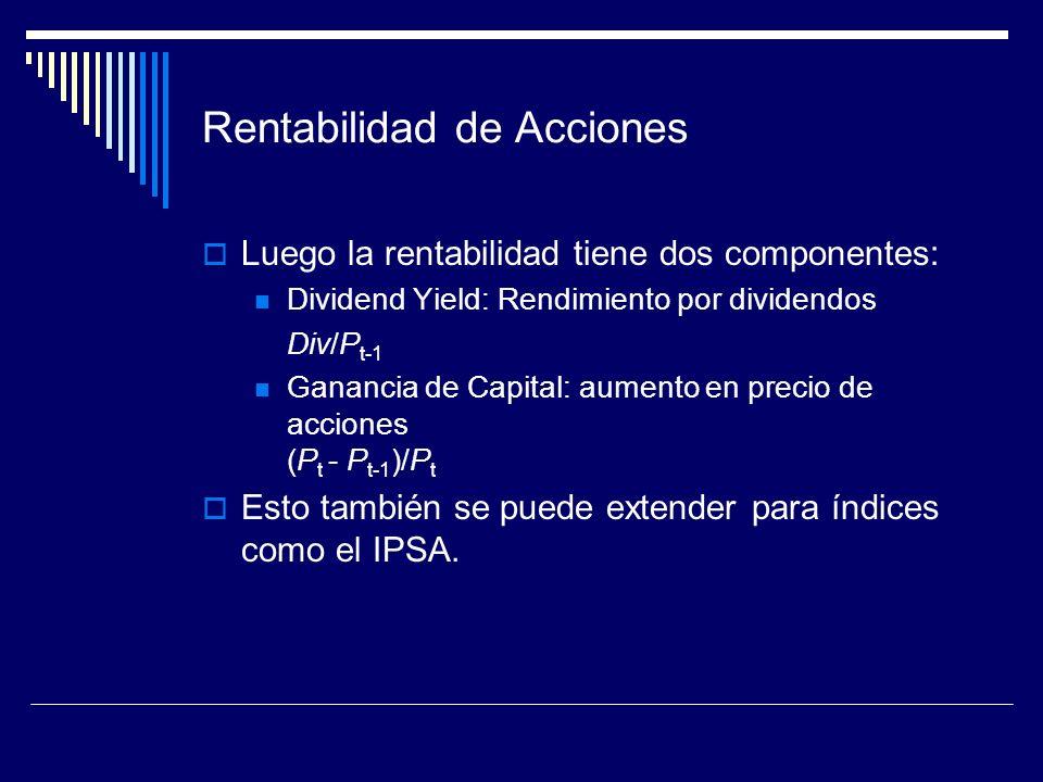 Rentabilidad de Acciones Luego la rentabilidad tiene dos componentes: Dividend Yield: Rendimiento por dividendos Div/P t-1 Ganancia de Capital: aument