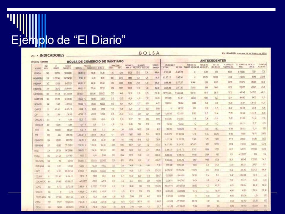 Ejemplo de El Diario