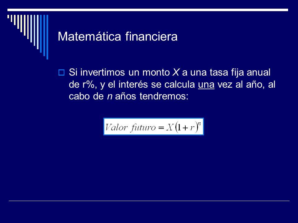Matemática financiera Si invertimos un monto X a una tasa fija anual de r%, y el interés se calcula una vez al año, al cabo de n años tendremos:
