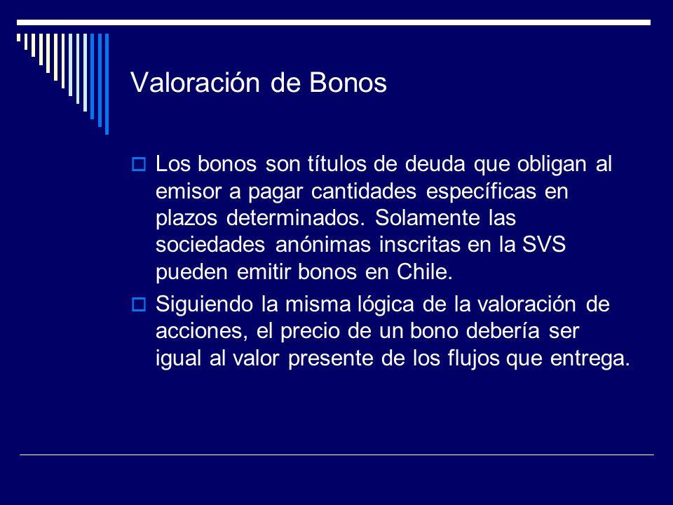 Valoración de Bonos Los bonos son títulos de deuda que obligan al emisor a pagar cantidades específicas en plazos determinados. Solamente las sociedad