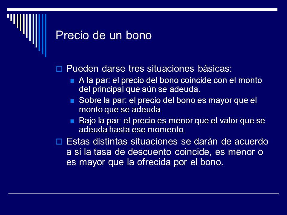 Precio de un bono Pueden darse tres situaciones básicas: A la par: el precio del bono coincide con el monto del principal que aún se adeuda. Sobre la