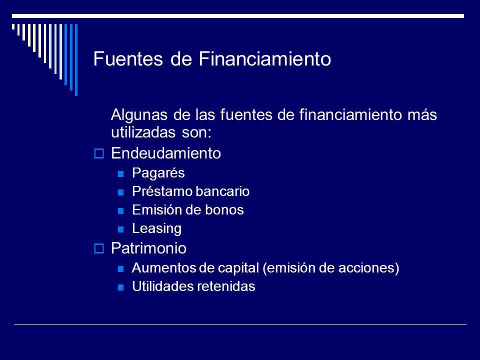 Fuentes de Financiamiento Algunas de las fuentes de financiamiento más utilizadas son: Endeudamiento Pagarés Préstamo bancario Emisión de bonos Leasin