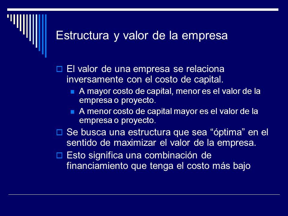 Estructura y valor de la empresa El valor de una empresa se relaciona inversamente con el costo de capital. A mayor costo de capital, menor es el valo