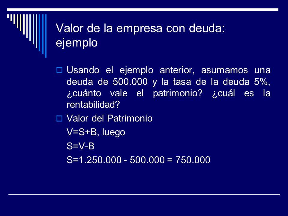 Valor de la empresa con deuda: ejemplo Usando el ejemplo anterior, asumamos una deuda de 500.000 y la tasa de la deuda 5%, ¿cuánto vale el patrimonio?
